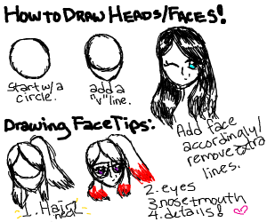 How to draw heads / faces