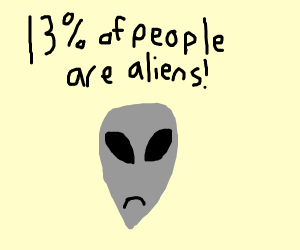 13 Percent of people are ...