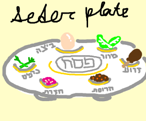 A Seder Plate