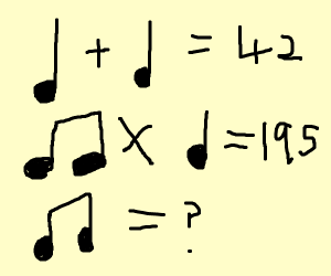 Math and music become one