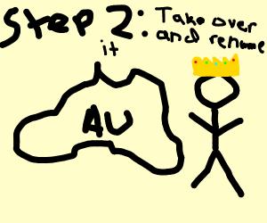 step 1. Visit Australia