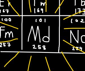 Element 101 Mendelevium Md atomic weight 258
