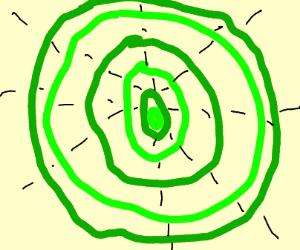 circular green beam