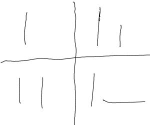 Loss (meme)