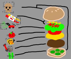 McDonald's secret ingredients