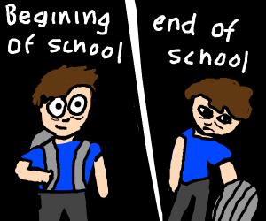 begining of school vs end of school you