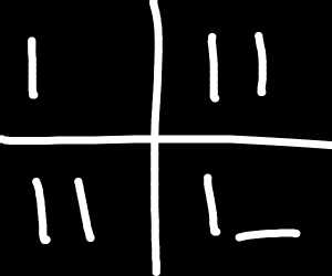 Is this loss