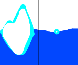 glacier on steady decline