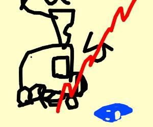 Train vs. wave
