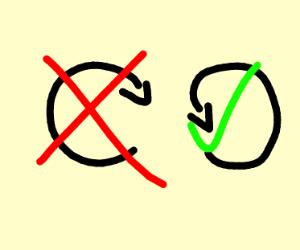Not clockwise, counterclockwise