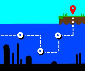 An Object crossing the Ocean