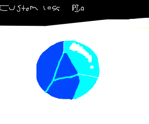 Custom Loss [PIO]