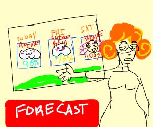 anime weather