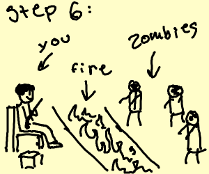 how to get rid of zombies tutorial part 6?