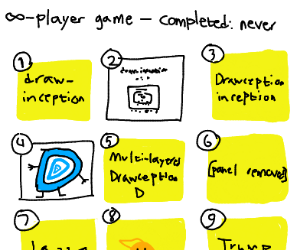 Draw-inception game goes on infinitely