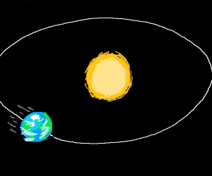 Earth Orbits Around The Sun