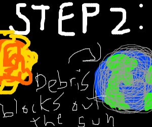Step 1: Nuclear Fallout
