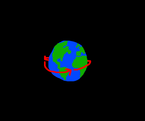 World rotating