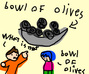 What is a bowl of olives?