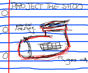 A sketched out new version of a new shoe