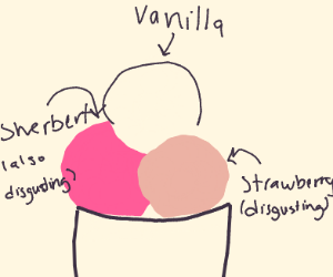 3 types of ice cream in a cup