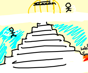 The holy Stair/ramp