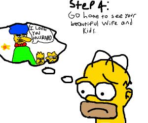 Step 3: Get Homer-Ism