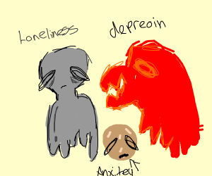 Anxiety, Depression, and loneliness