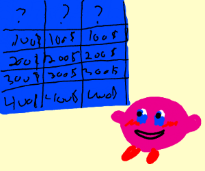 Kirby is a game show host