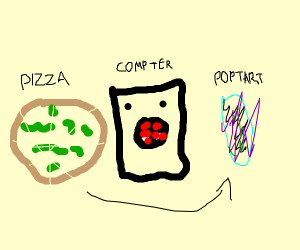 Computers turn pizzas into poptarts