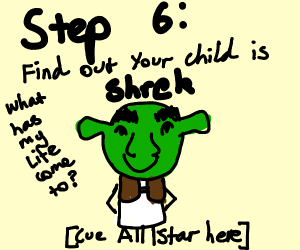 Step 5: Love and care for your adopted child