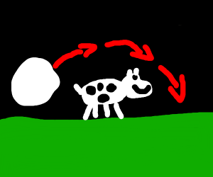 A moon jumping over a cow.