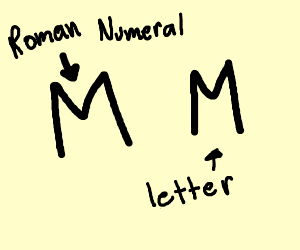 Roman numerals are just letters..