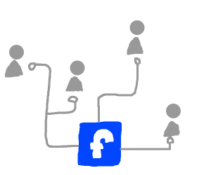 Facebook connecting other users