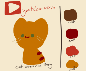 cats on youtube