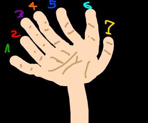7 fingered hand