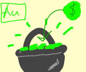 Green Gold coins in a caldron