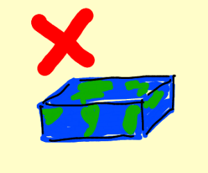 Earth is NOT a rectangle!!!