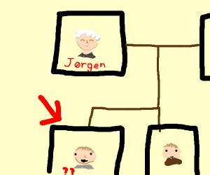 Jorgensen 2