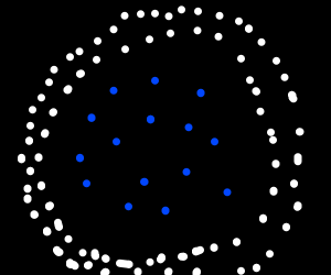 white dots surround blue dots