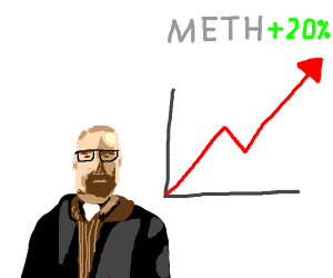 Man from Breaking Bad sees stocks