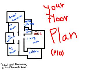 Your floor plan (PIO)