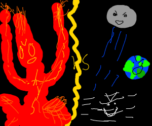 Fire Vs wind water and earth