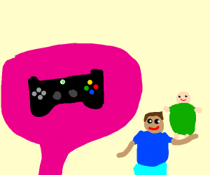 your brain is a game controller