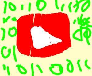 youtube's algorithm