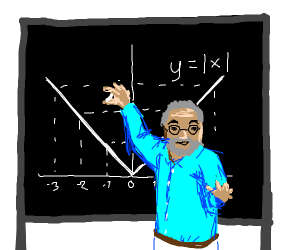 absolute value of x explanation