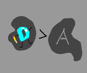 Drawception is Better Than A