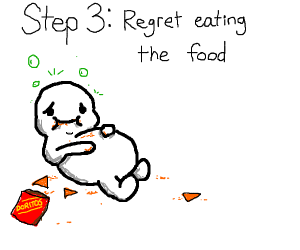 Step 2: eat the food