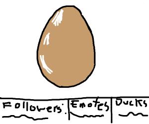 Instagram Egg On Drawception
