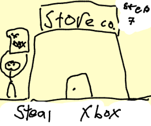 Step 6: aquire Xbox through... Other methods